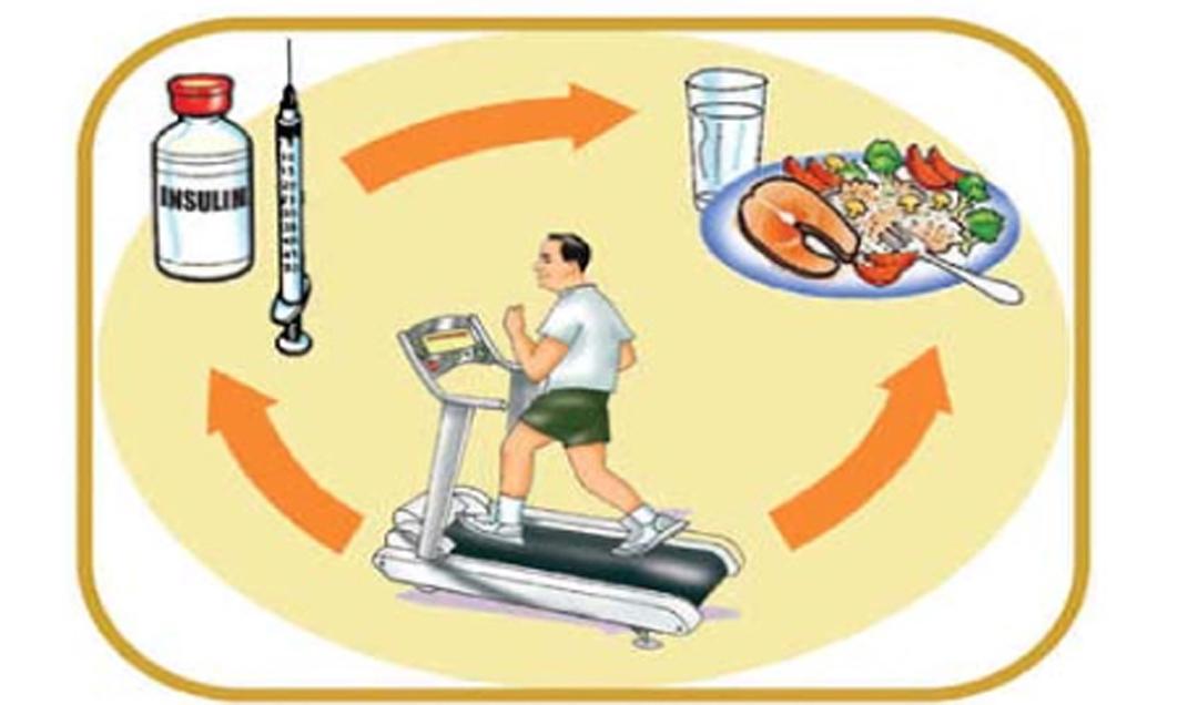 детали образ жизни при диабете 2 типа Перед тем, как